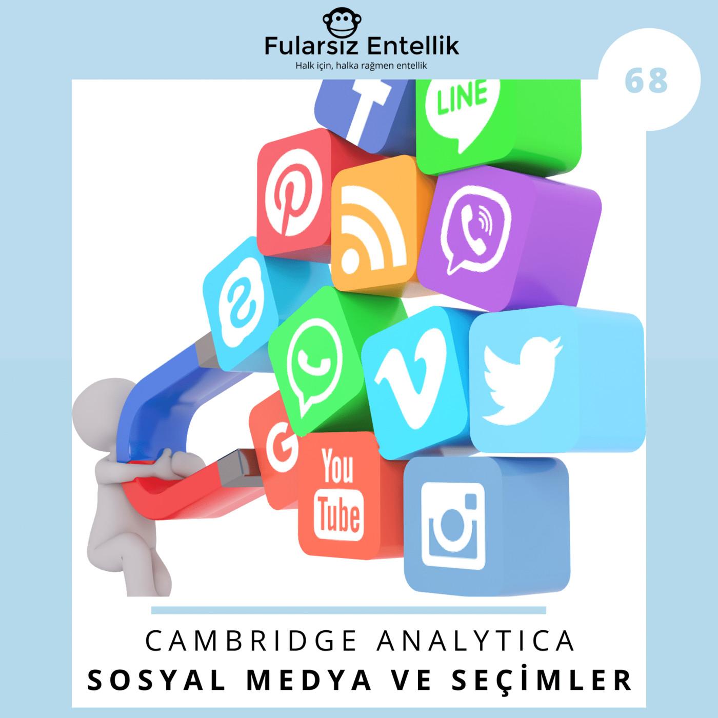 Sosyal Medyanın Seçimlere Etkisi - Cambridge Analytica Revisited